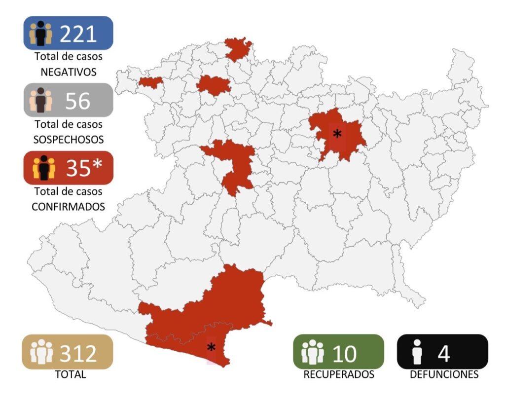 Coronavirus Michoacán- Aumenta a 4 las muertes por coronavirus 2